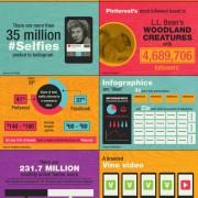 Redes sociales 2013
